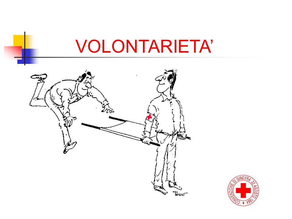VOLONTARIETA