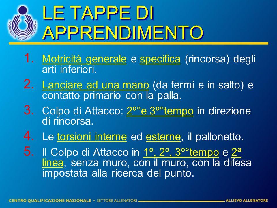LE TAPPE DI APPRENDIMENTO Motricità generale e specifica (rincorsa) degli arti inferiori.