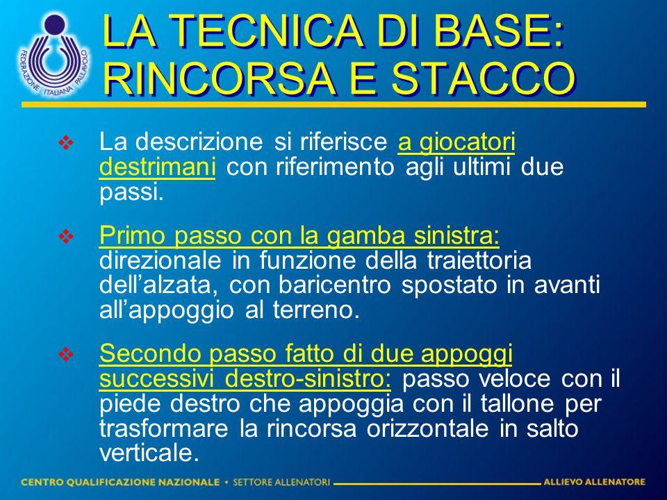 LA TECNICA DI BASE: RINCORSA E STACCO La descrizione si riferisce a giocatori destrimani con riferimento agli ultimi due passi.