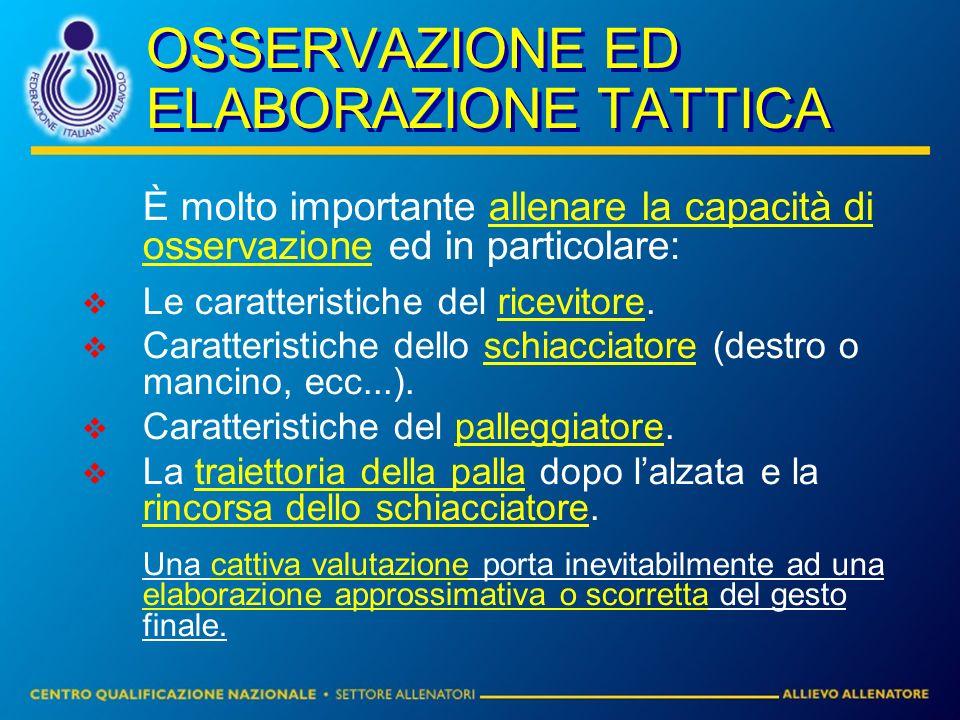 OSSERVAZIONE ED ELABORAZIONE TATTICA È molto importante allenare la capacità di osservazione ed in particolare: Le caratteristiche del ricevitore. Car