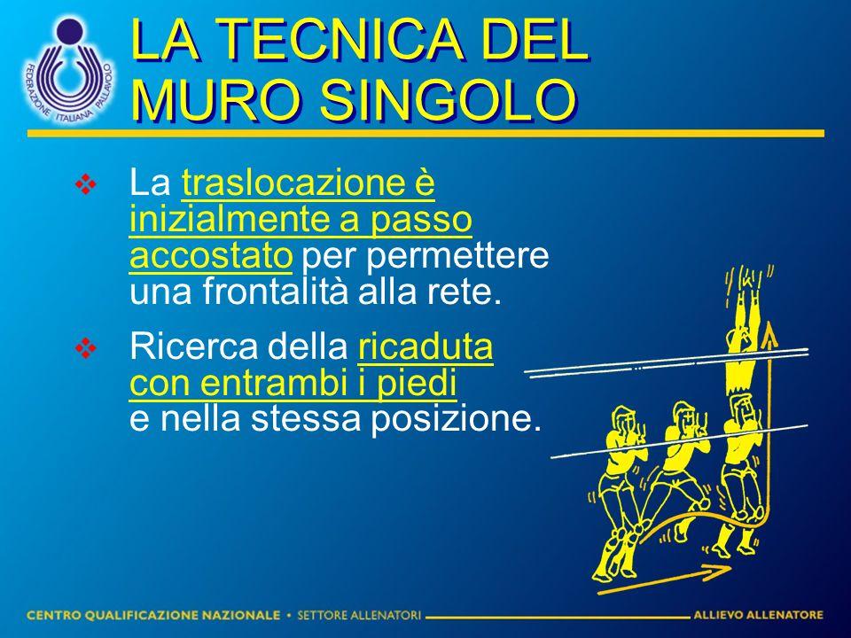 LA TECNICA DEL MURO SINGOLO La traslocazione è inizialmente a passo accostato per permettere una frontalità alla rete. Ricerca della ricaduta con entr