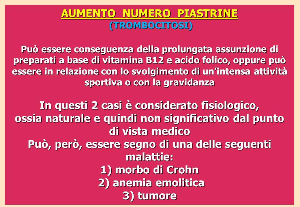 AUMENTO NUMERO PIASTRINE (TROMBOCITOSI) (TROMBOCITOSI) Può essere conseguenza della prolungata assunzione di preparati a base di vitamina B12 e acido