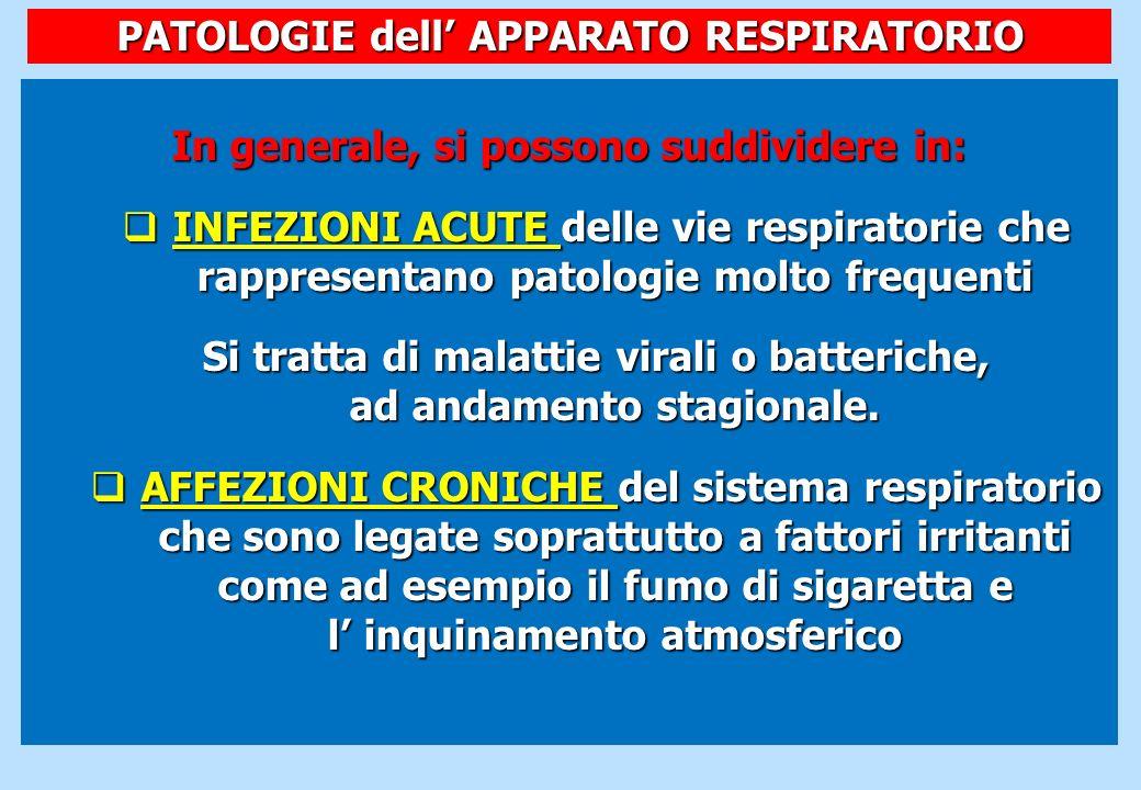 PATOLOGIE dell APPARATO RESPIRATORIO In generale, si possono suddividere in: INFEZIONI ACUTE delle vie respiratorie che rappresentano patologie molto