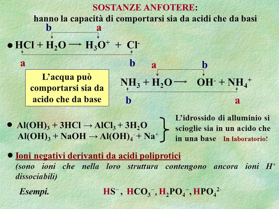 SOSTANZE ANFOTERE: hanno la capacità di comportarsi sia da acidi che da basi HCl + H 2 O H 3 O + + Cl - ab ab Lacqua può comportarsi sia da acido che da base NH 3 + H 2 O OH - + NH 4 + ba ba Al(OH) 3 + 3HCl AlCl 3 + 3H 2 O Al(OH) 3 + NaOH Al(OH) 4 - + Na + Lidrossido di alluminio si scioglie sia in un acido che in una base In laboratorio.