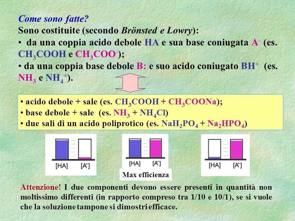 Come sono fatte? Sono costituite (secondo Brönsted e Lowry): da una coppia acido debole HA e sua base coniugata A - (es. CH 3 COOH e CH 3 COO - ); da