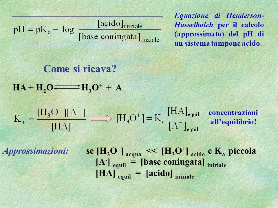 HA + H 2 O H 3 O + + A - Equazione di Henderson- Hasselbalch per il calcolo (approssimato) del pH di un sistema tampone acido. Come si ricava? Appross