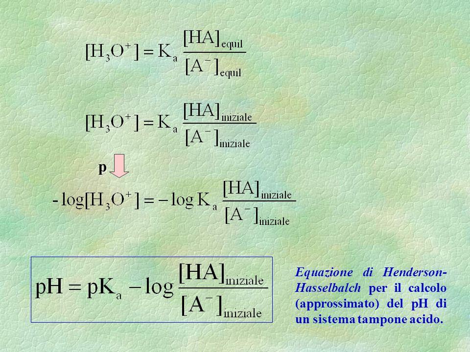p Equazione di Henderson- Hasselbalch per il calcolo (approssimato) del pH di un sistema tampone acido.