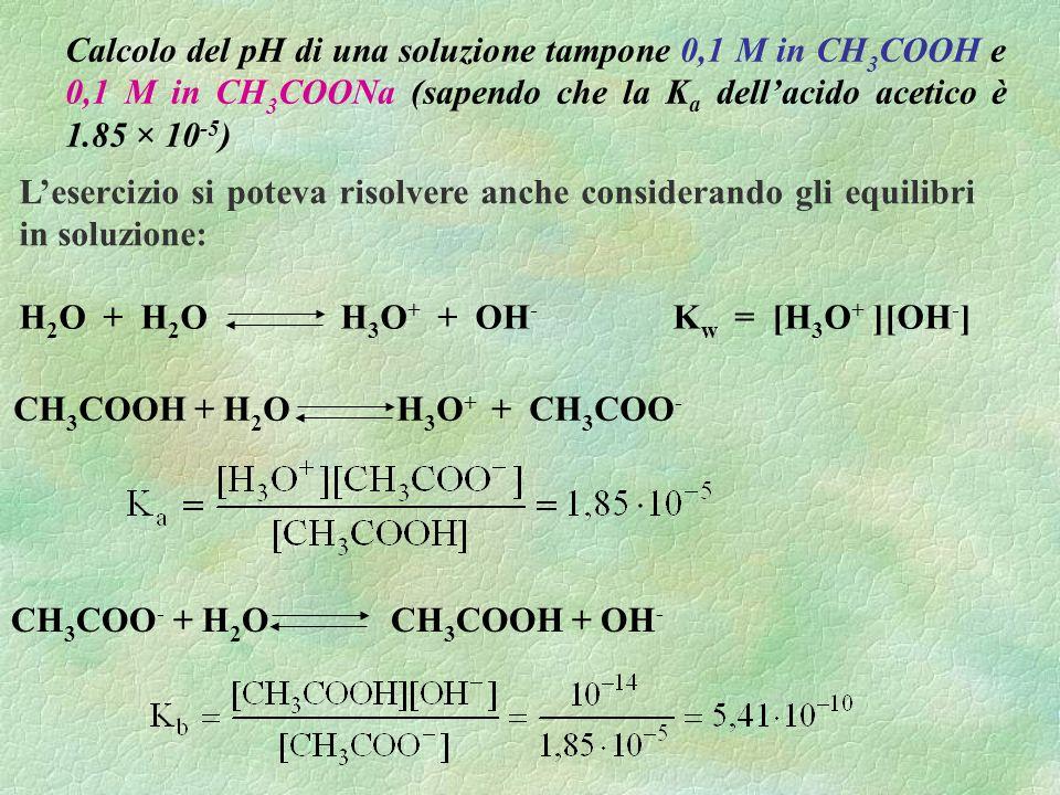 H 2 O + H 2 O H 3 O + + OH - K w = [H 3 O + ][OH - ] CH 3 COOH + H 2 O H 3 O + + CH 3 COO - CH 3 COO - + H 2 O CH 3 COOH + OH - Lesercizio si poteva risolvere anche considerando gli equilibri in soluzione: Calcolo del pH di una soluzione tampone 0,1 M in CH 3 COOH e 0,1 M in CH 3 COONa (sapendo che la K a dellacido acetico è 1.85 × 10 -5 )