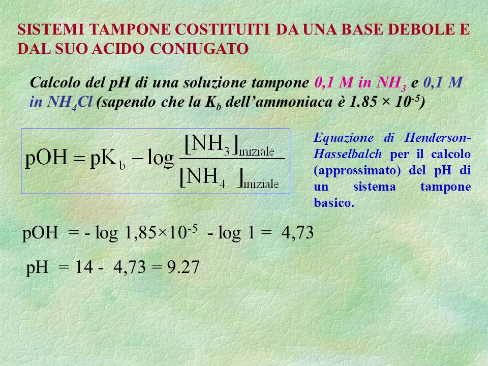 SISTEMI TAMPONE COSTITUITI DA UNA BASE DEBOLE E DAL SUO ACIDO CONIUGATO Calcolo del pH di una soluzione tampone 0,1 M in NH 3 e 0,1 M in NH 4 Cl (sapendo che la K b dellammoniaca è 1.85 × 10 -5 ) pOH = - log 1,85×10 -5 - log 1 = 4,73 Equazione di Henderson- Hasselbalch per il calcolo (approssimato) del pH di un sistema tampone basico.