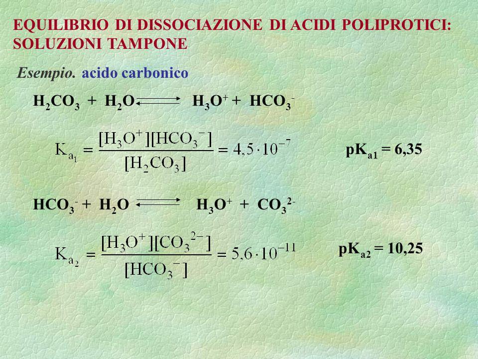 EQUILIBRIO DI DISSOCIAZIONE DI ACIDI POLIPROTICI: SOLUZIONI TAMPONE Esempio. acido carbonico H 2 CO 3 + H 2 O H 3 O + + HCO 3 - HCO 3 - + H 2 O H 3 O