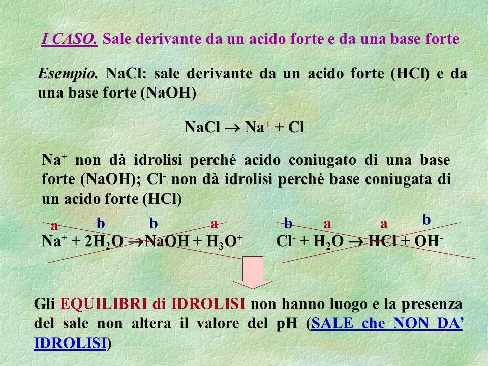 NaCl Na + + Cl - Na + non dà idrolisi perché acido coniugato di una base forte (NaOH); Cl - non dà idrolisi perché base coniugata di un acido forte (H