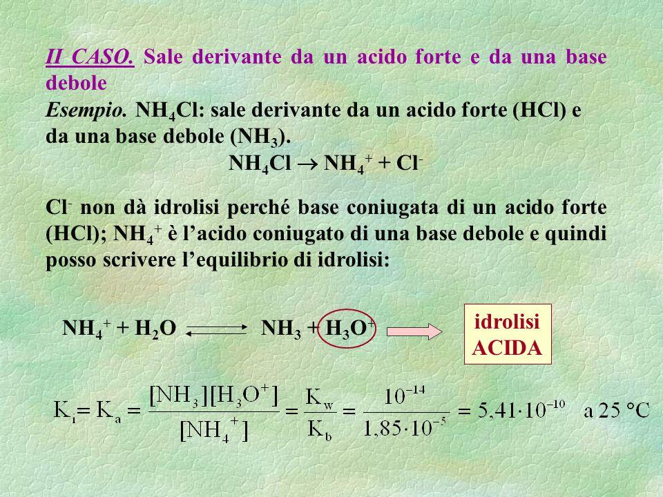 II CASO. Sale derivante da un acido forte e da una base debole Esempio. NH 4 Cl: sale derivante da un acido forte (HCl) e da una base debole (NH 3 ).