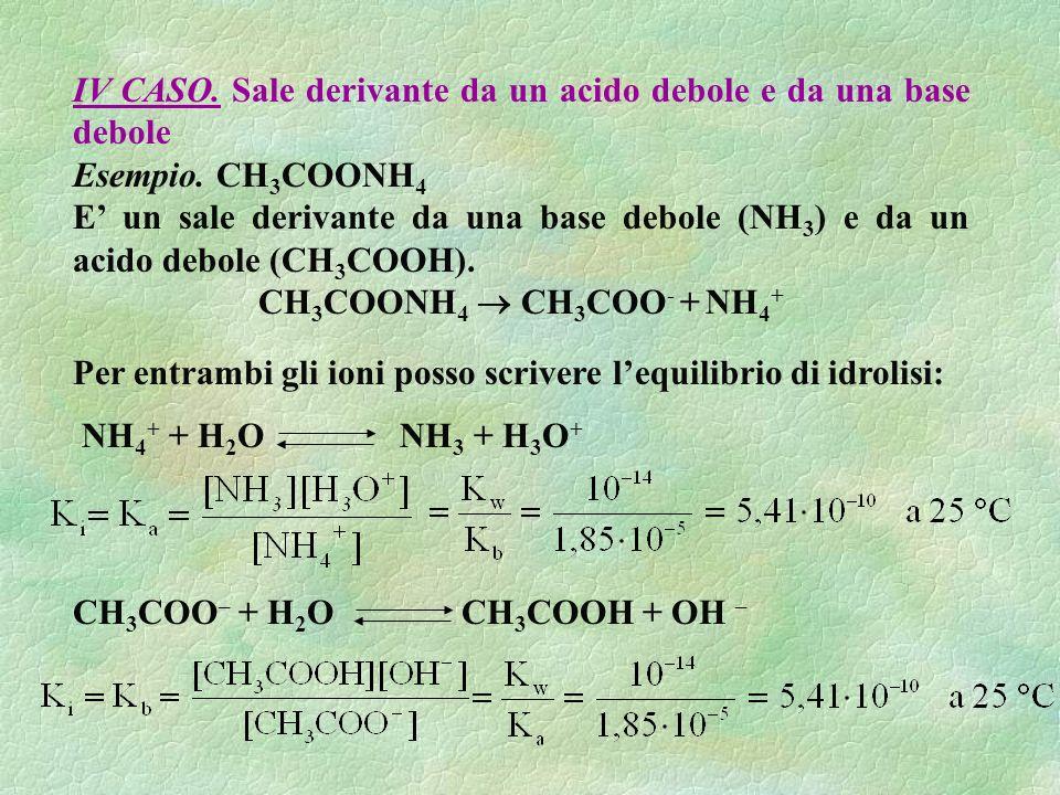 IV CASO. Sale derivante da un acido debole e da una base debole Esempio. CH 3 COONH 4 E un sale derivante da una base debole (NH 3 ) e da un acido deb