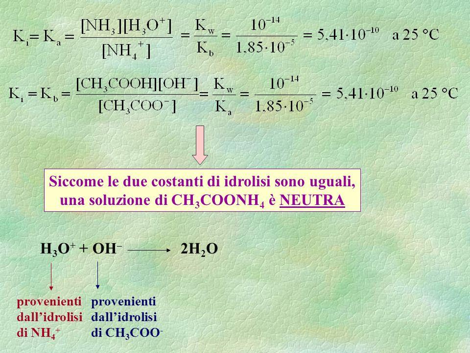 Siccome le due costanti di idrolisi sono uguali, una soluzione di CH 3 COONH 4 è NEUTRA H 3 O + + OH – 2H 2 O provenienti dallidrolisi di NH 4 + provenienti dallidrolisi di CH 3 COO -