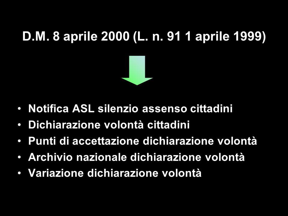 D.M. 8 aprile 2000 (L. n. 91 1 aprile 1999) Notifica ASL silenzio assenso cittadini Dichiarazione volontà cittadini Punti di accettazione dichiarazion