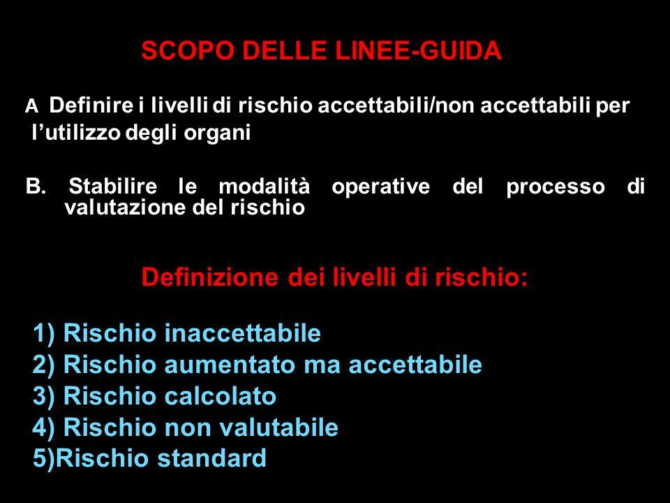 SCOPO DELLE LINEE-GUIDA A. Definire i livelli di rischio accettabili/non accettabili per lutilizzo degli organi B. Stabilire le modalità operative del