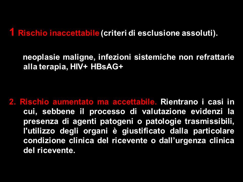 1 Rischio inaccettabile (criteri di esclusione assoluti). neoplasie maligne, infezioni sistemiche non refrattarie alla terapia, HIV+ HBsAG+ 2. Rischio
