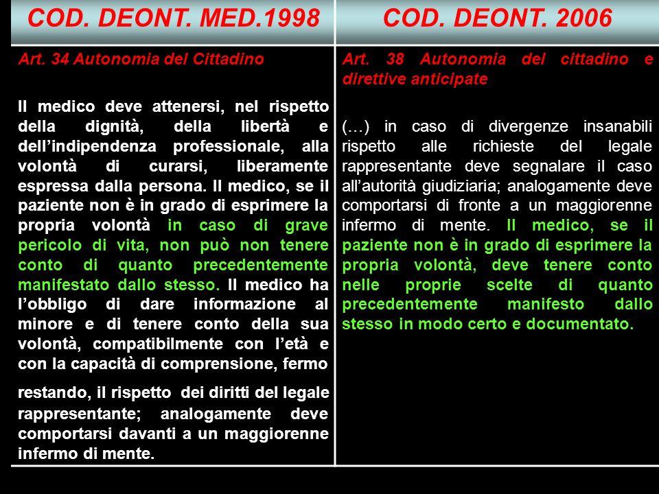 COD. DEONT. MED.1998COD. DEONT. 2006 Art. 34 Autonomia del Cittadino. Il medico deve attenersi, nel rispetto della dignità, della libertà e dellindipe