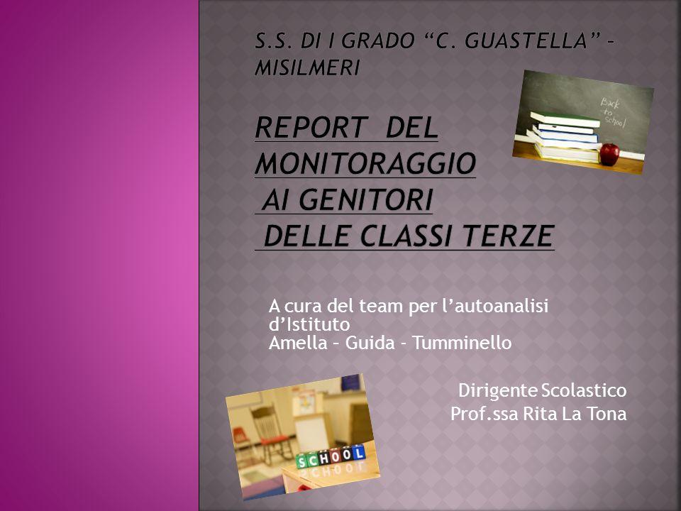 A cura del team per lautoanalisi dIstituto Amella – Guida - Tumminello Dirigente Scolastico Prof.ssa Rita La Tona