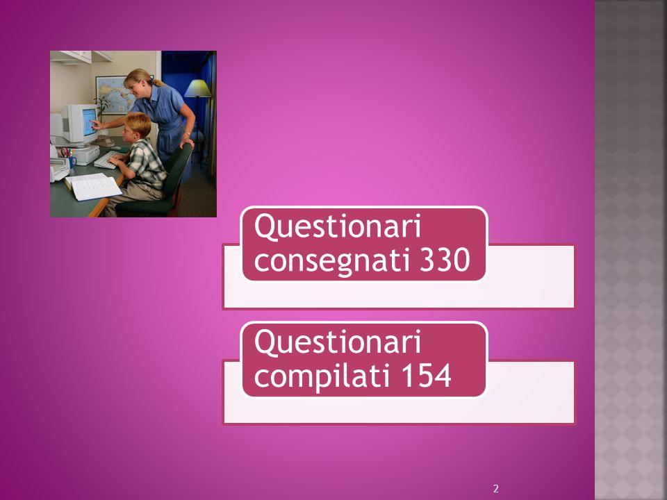 2 Questionari consegnati 330 Questionari compilati 154