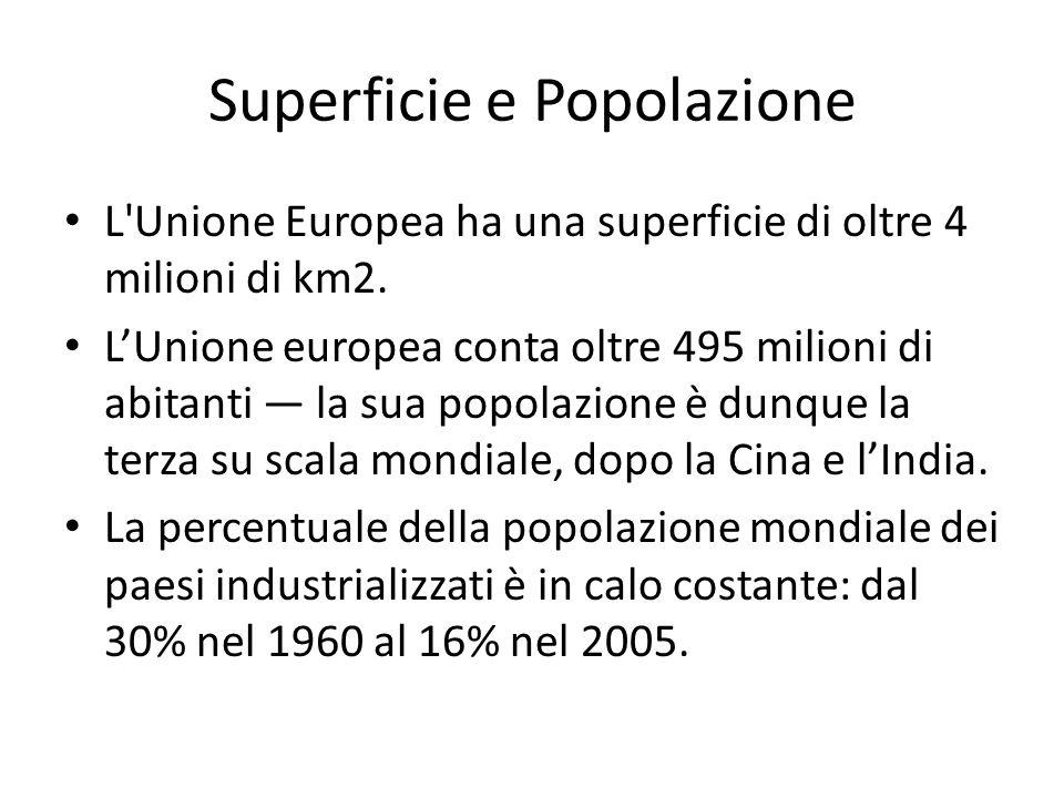 Superficie e Popolazione L Unione Europea ha una superficie di oltre 4 milioni di km2.