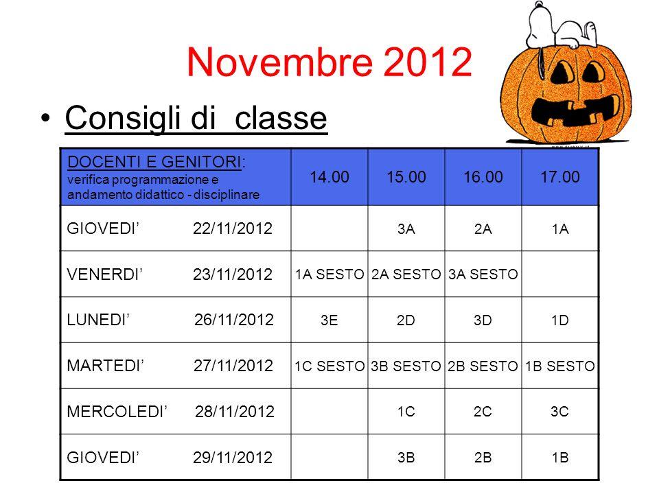 Novembre 2012 Consigli di classe DOCENTI E GENITORI: verifica programmazione e andamento didattico - disciplinare 14.0015.0016.0017.00 GIOVEDI 22/11/2012 3A2A1A VENERDI 23/11/2012 1A SESTO2A SESTO3A SESTO LUNEDI 26/11/2012 3E2D3D1D MARTEDI 27/11/2012 1C SESTO3B SESTO2B SESTO1B SESTO MERCOLEDI 28/11/2012 1C2C3C GIOVEDI 29/11/2012 3B2B1B