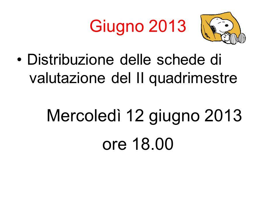 Giugno 2013 Distribuzione delle schede di valutazione del II quadrimestre Mercoledì 12 giugno 2013 ore 18.00