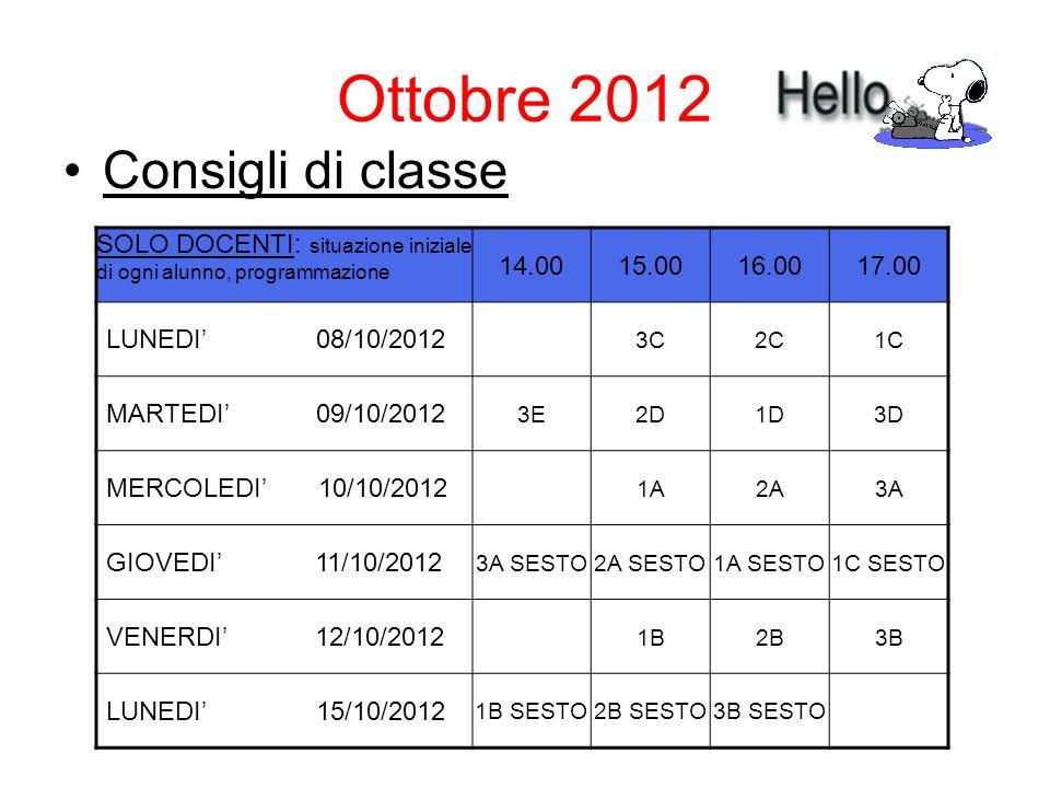 Ottobre 2012 Consigli di classe SOLO DOCENTI: situazione iniziale di ogni alunno, programmazione 14.0015.0016.0017.00 LUNEDI 08/10/2012 3C2C1C MARTEDI 09/10/2012 3E2D1D3D MERCOLEDI 10/10/2012 1A2A3A GIOVEDI 11/10/2012 3A SESTO2A SESTO1A SESTO1C SESTO VENERDI 12/10/2012 1B2B3B LUNEDI 15/10/2012 1B SESTO2B SESTO3B SESTO