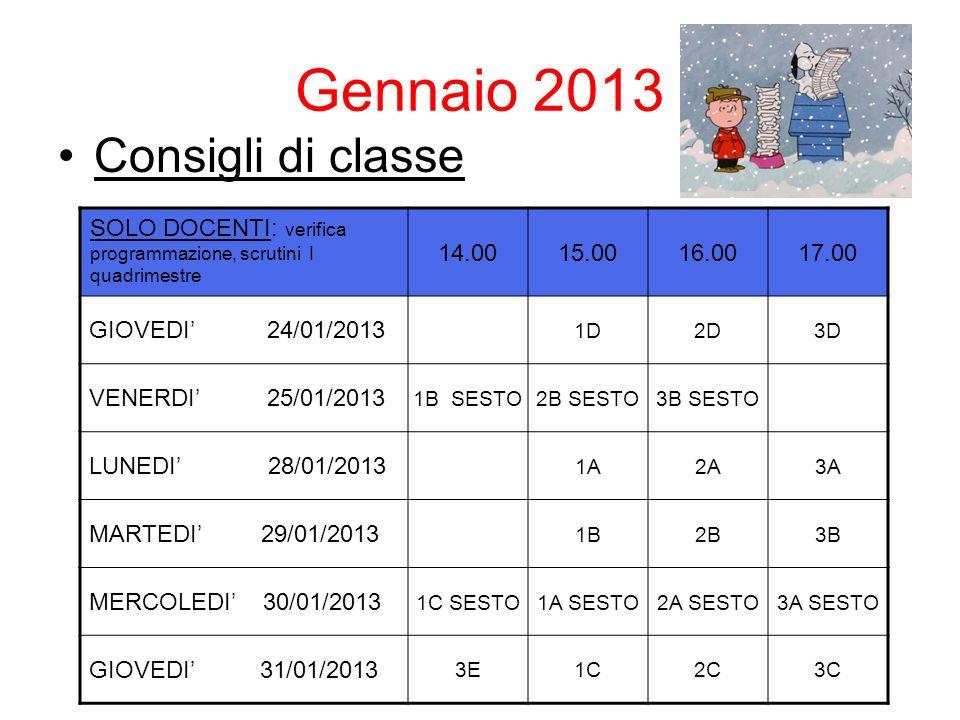 Gennaio 2013 Consigli di classe SOLO DOCENTI: verifica programmazione, scrutini I quadrimestre 14.0015.0016.0017.00 GIOVEDI 24/01/2013 1D2D3D VENERDI 25/01/2013 1B SESTO2B SESTO3B SESTO LUNEDI 28/01/2013 1A2A3A MARTEDI 29/01/2013 1B2B3B MERCOLEDI 30/01/2013 1C SESTO1A SESTO2A SESTO3A SESTO GIOVEDI 31/01/2013 3E1C2C3C