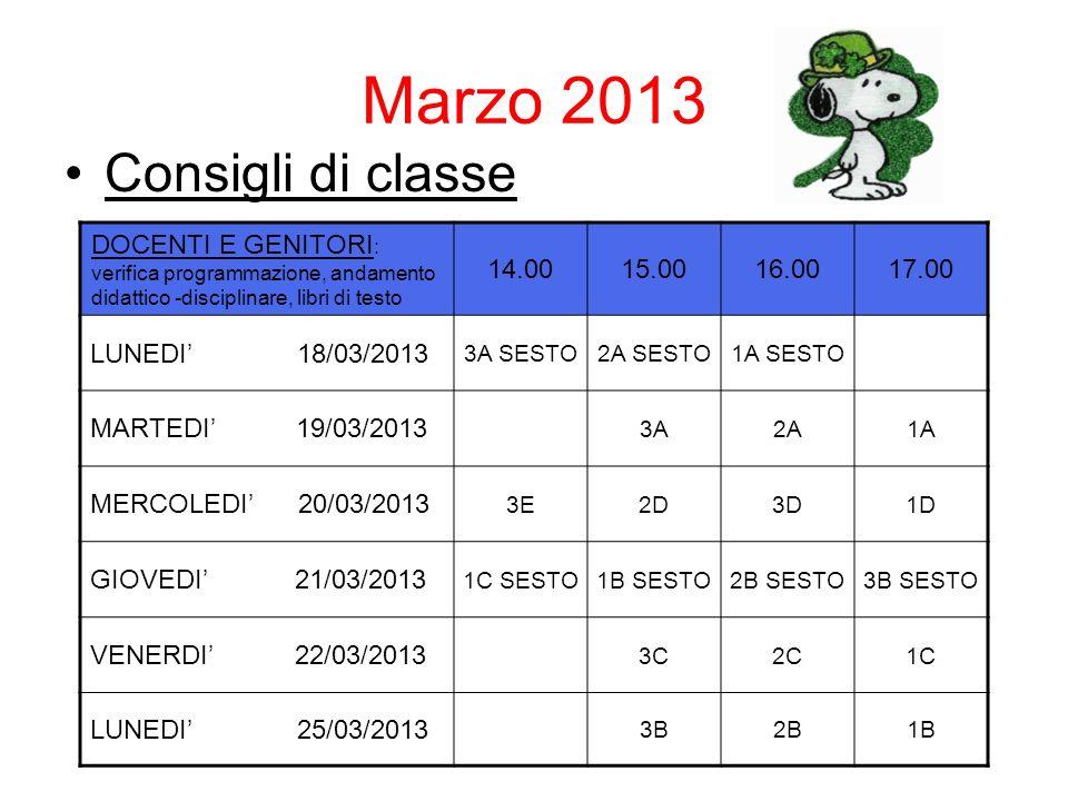 Marzo 2013 Consigli di classe DOCENTI E GENITORI : verifica programmazione, andamento didattico -disciplinare, libri di testo 14.0015.0016.0017.00 LUNEDI 18/03/2013 3A SESTO2A SESTO1A SESTO MARTEDI 19/03/2013 3A2A1A MERCOLEDI 20/03/2013 3E2D3D1D GIOVEDI 21/03/2013 1C SESTO1B SESTO2B SESTO3B SESTO VENERDI 22/03/2013 3C2C1C LUNEDI 25/03/2013 3B2B1B