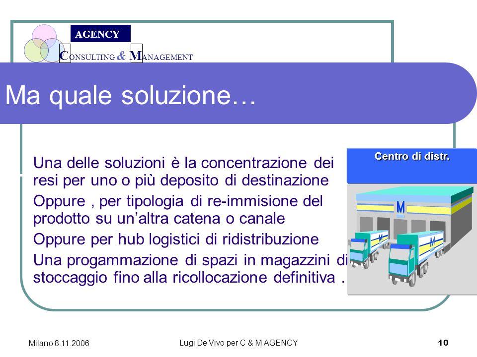 C ONSULTING & M ANAGEMENT AGENCY Milano 8.11.2006 Lugi De Vivo per C & M AGENCY 10 Ma quale soluzione… Una delle soluzioni è la concentrazione dei resi per uno o più deposito di destinazione Oppure, per tipologia di re-immisione del prodotto su unaltra catena o canale Oppure per hub logistici di ridistribuzione Una progammazione di spazi in magazzini di stoccaggio fino alla ricollocazione definitiva.