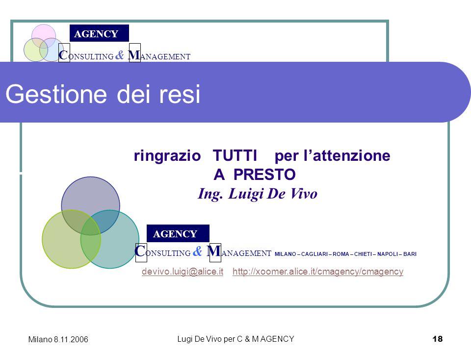 C ONSULTING & M ANAGEMENT AGENCY Milano 8.11.2006 Lugi De Vivo per C & M AGENCY 18 Gestione dei resi C ONSULTING & M ANAGEMENT MILANO – CAGLIARI – ROMA – CHIETI – NAPOLI – BARI devivo.luigi@alice.it http://xoomer.alice.it/cmagency/cmagency devivo.luigi@alice.ithttp://xoomer.alice.it/cmagency/cmagency AGENCY ringrazio TUTTI per lattenzione A PRESTO Ing.