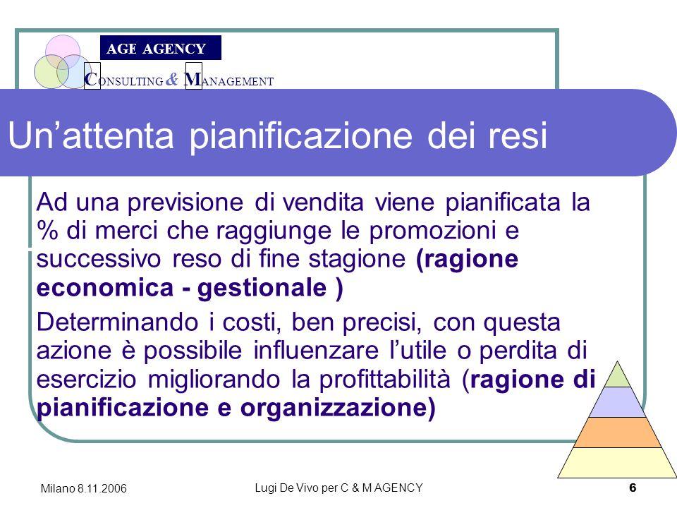 C ONSULTING & M ANAGEMENT AGENCY Milano 8.11.2006 Lugi De Vivo per C & M AGENCY 6 Unattenta pianificazione dei resi Ad una previsione di vendita viene pianificata la % di merci che raggiunge le promozioni e successivo reso di fine stagione (ragione economica - gestionale ) Determinando i costi, ben precisi, con questa azione è possibile influenzare lutile o perdita di esercizio migliorando la profittabilità (ragione di pianificazione e organizzazione) AGENCY