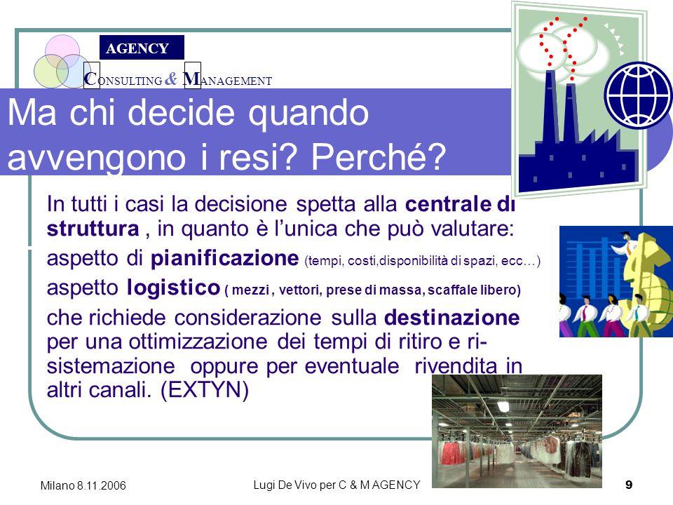 C ONSULTING & M ANAGEMENT AGENCY Milano 8.11.2006 Lugi De Vivo per C & M AGENCY 9 Ma chi decide quando avvengono i resi.