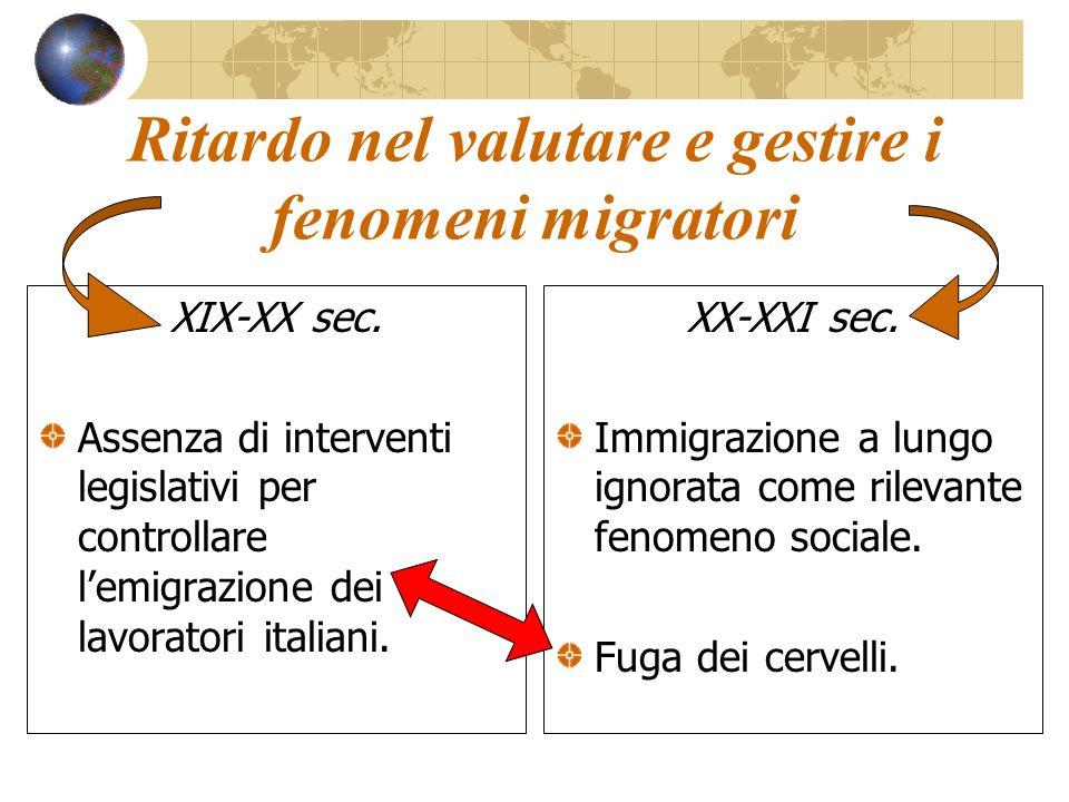 Ritardo nel valutare e gestire i fenomeni migratori XIX-XX sec.