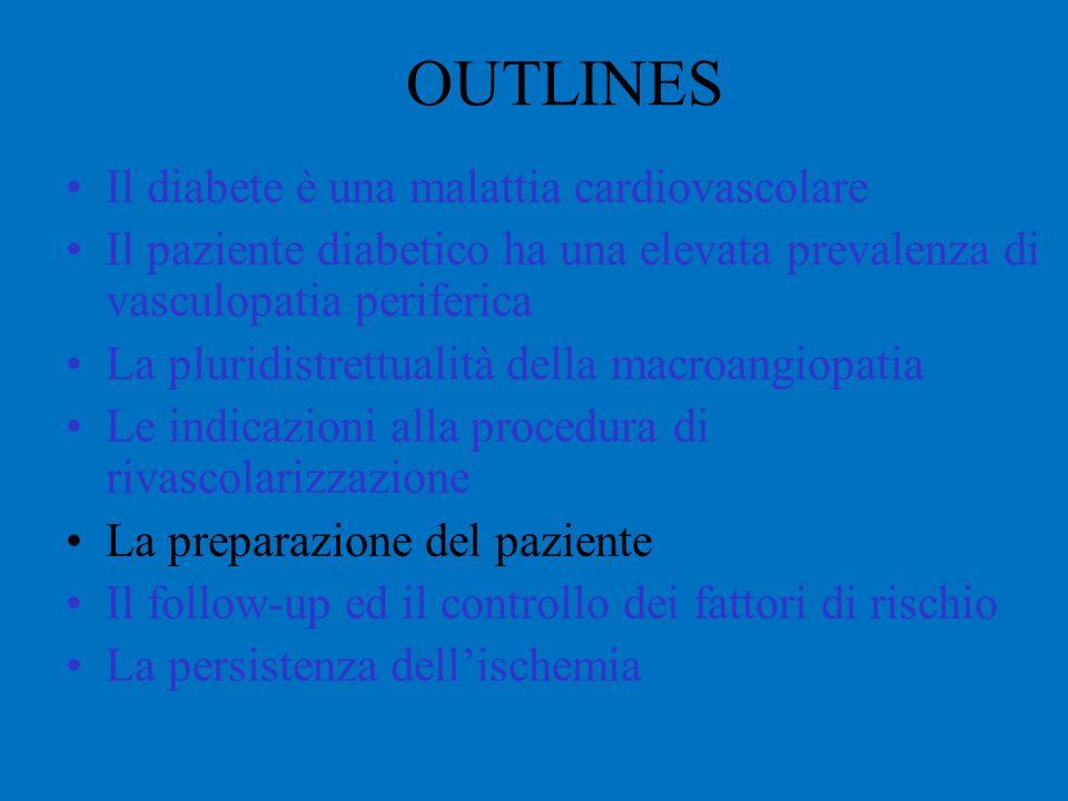 OUTLINES Il diabete è una malattia cardiovascolare Il paziente diabetico ha una elevata prevalenza di vasculopatia periferica La pluridistrettualità della macroangiopatia Le indicazioni alla procedura di rivascolarizzazione La preparazione del paziente Il follow-up ed il controllo dei fattori di rischio La persistenza dellischemia