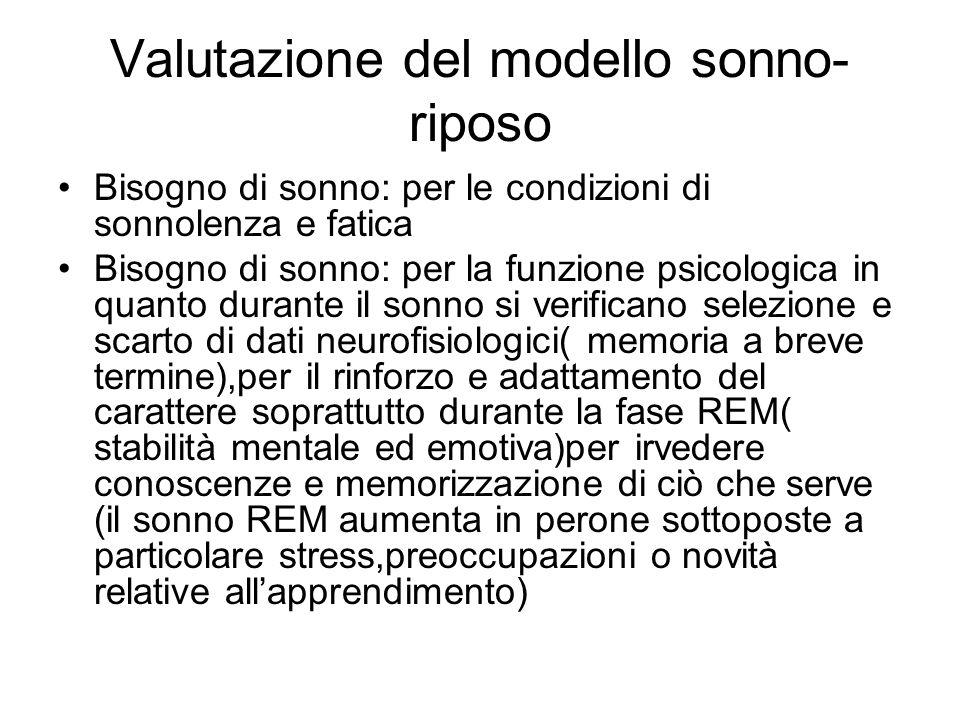 Valutazione del modello sonno- riposo Bisogno di sonno: per le condizioni di sonnolenza e fatica Bisogno di sonno: per la funzione psicologica in quan