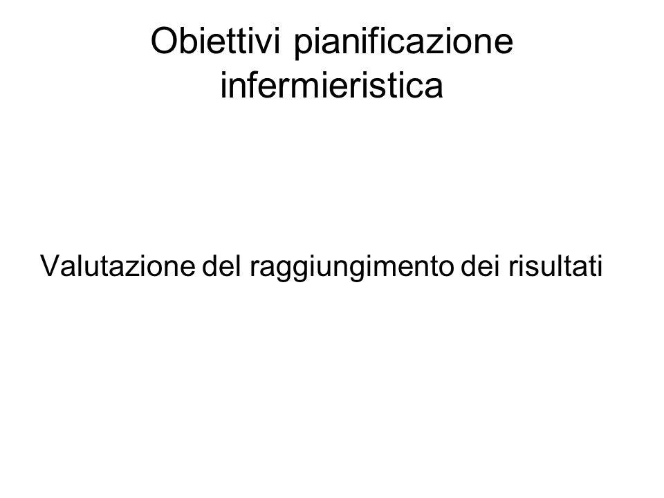 Obiettivi pianificazione infermieristica Valutazione del raggiungimento dei risultati