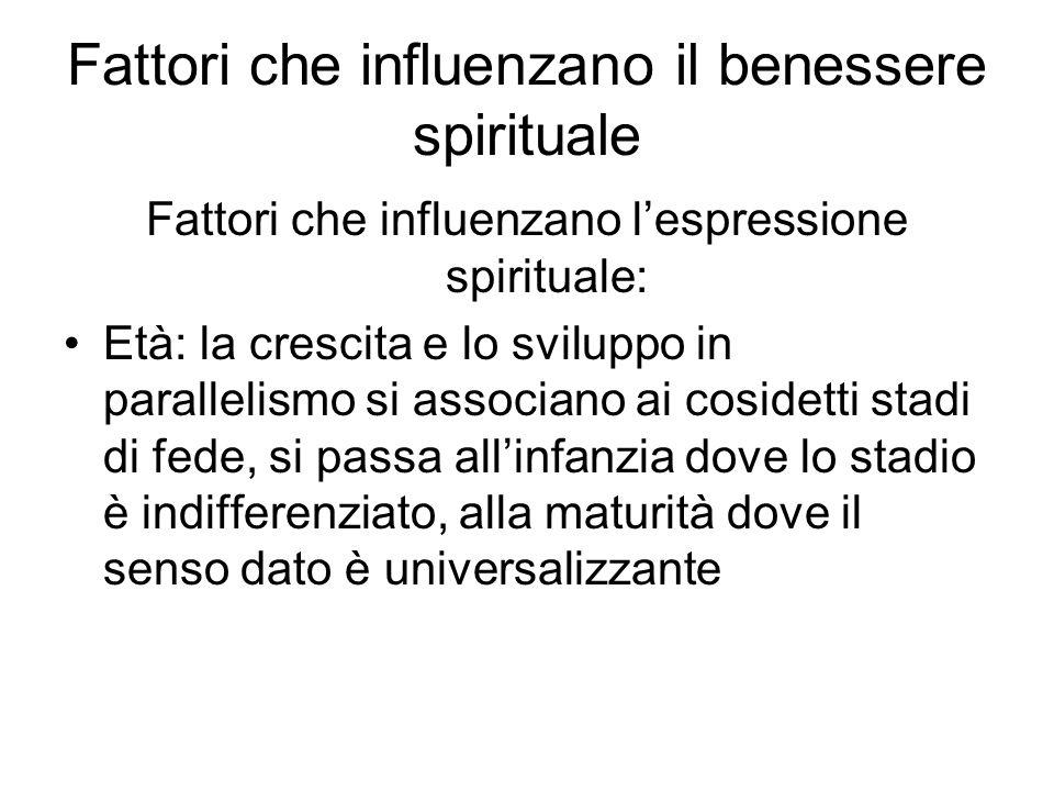 Fattori che influenzano il benessere spirituale Fattori che influenzano lespressione spirituale: Età: la crescita e lo sviluppo in parallelismo si ass