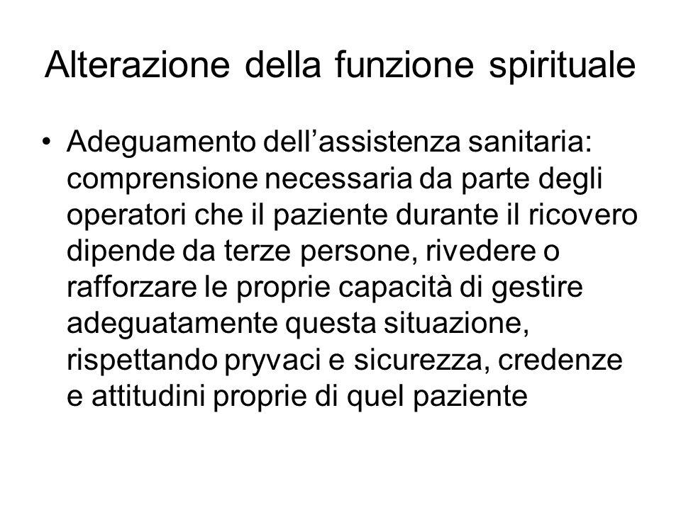 Alterazione della funzione spirituale Adeguamento dellassistenza sanitaria: comprensione necessaria da parte degli operatori che il paziente durante i