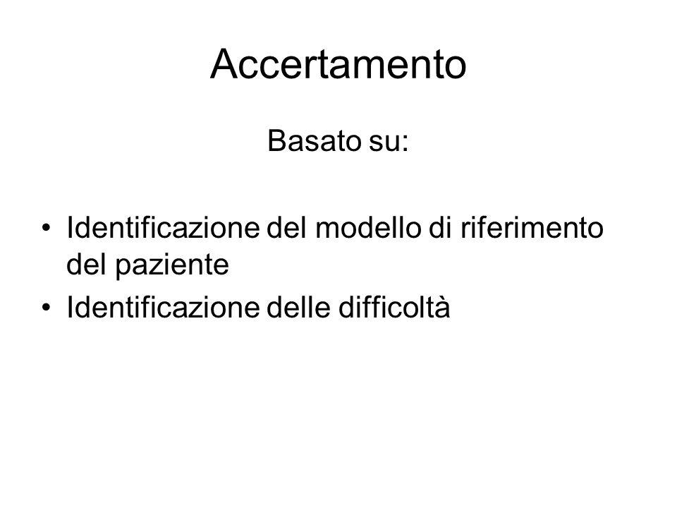 Accertamento Basato su: Identificazione del modello di riferimento del paziente Identificazione delle difficoltà