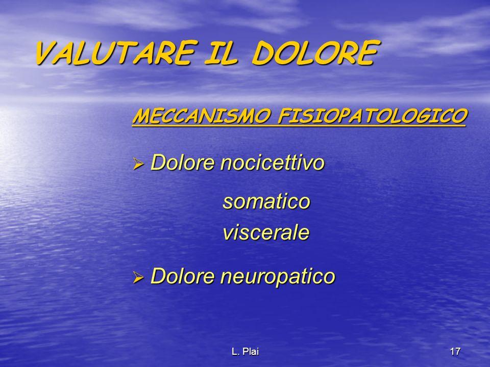L. Plai17 VALUTARE IL DOLORE MECCANISMO FISIOPATOLOGICO Dolore nocicettivo Dolore nocicettivo somatico somatico viscerale viscerale Dolore neuropatico