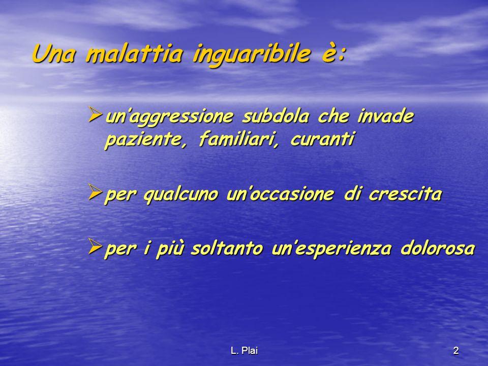 L. Plai2 Una malattia inguaribile è: unaggressione subdola che invade paziente, familiari, curanti unaggressione subdola che invade paziente, familiar