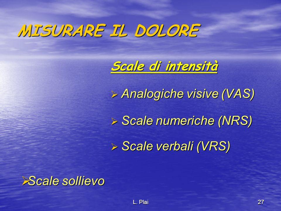 L. Plai27 MISURARE IL DOLORE Scale di intensità Analogiche visive (VAS) Analogiche visive (VAS) Scale numeriche (NRS) Scale numeriche (NRS) Scale verb