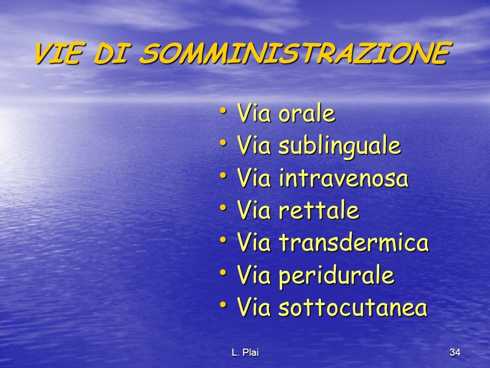 L. Plai34 VIE DI SOMMINISTRAZIONE Via orale Via orale Via sublinguale Via sublinguale Via intravenosa Via intravenosa Via rettale Via rettale Via tran