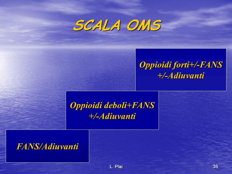 L. Plai35 SCALA OMS FANS/Adiuvanti Oppioidi deboli+FANS +/-Adiuvanti Oppioidi forti+/-FANS +/-Adiuvanti