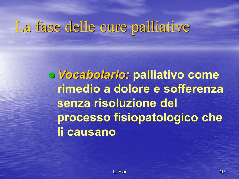 L. Plai40 La fase delle cure palliative Vocabolario: Vocabolario: palliativo come rimedio a dolore e sofferenza senza risoluzione del processo fisiopa