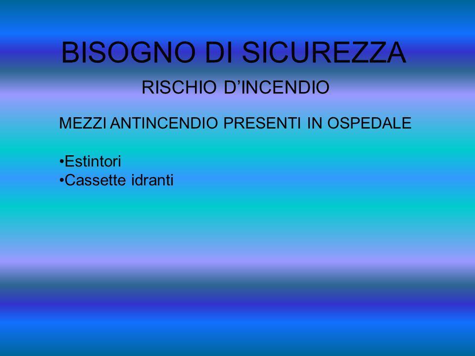 BISOGNO DI SICUREZZA RISCHIO DINCENDIO MEZZI ANTINCENDIO PRESENTI IN OSPEDALE Estintori Cassette idranti