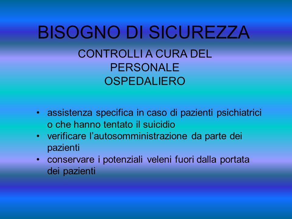 BISOGNO DI SICUREZZA CONTROLLI A CURA DEL PERSONALE OSPEDALIERO assistenza specifica in caso di pazienti psichiatrici o che hanno tentato il suicidio
