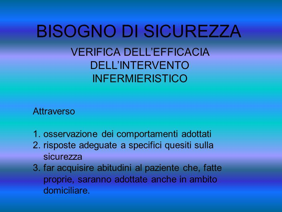 BISOGNO DI SICUREZZA VERIFICA DELLEFFICACIA DELLINTERVENTO INFERMIERISTICO Attraverso 1.osservazione dei comportamenti adottati 2.risposte adeguate a